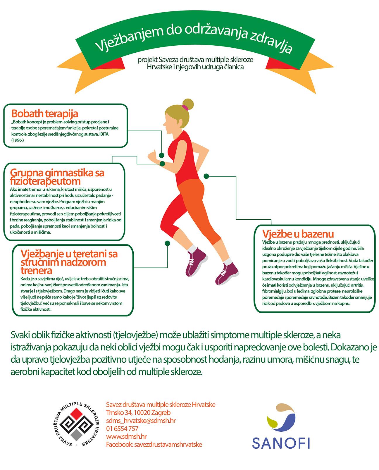 Vježbanjem do održavanja zdravlja